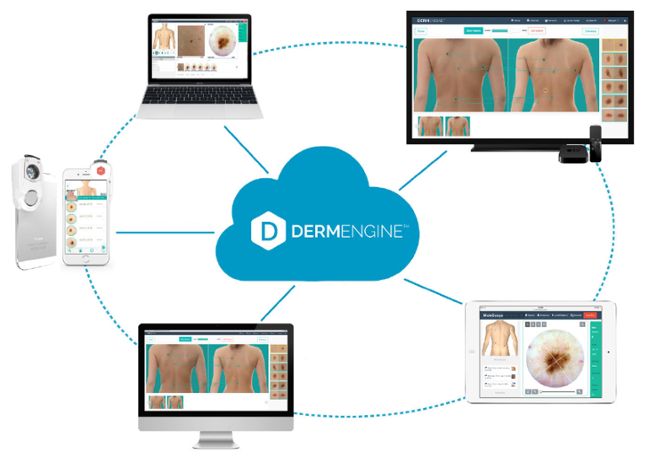 /media/news_images/2018/07/05/DermEngine_cross_platform_Cloud.png