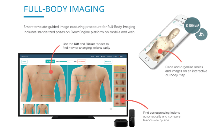 /media/news_images/2019/01/09/dermatology-total-body-photography-artificial-intelligence.png